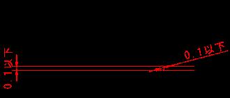 同軸度・同心度 図